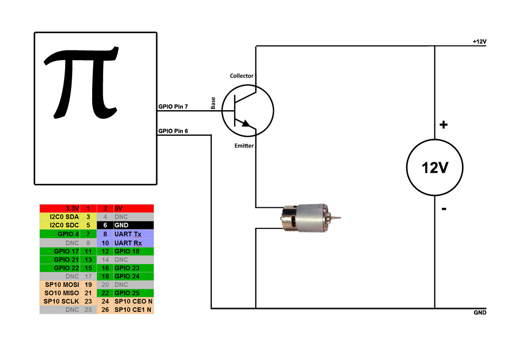 Howto Switching On Off A Dc Motor With A Raspberry Pi